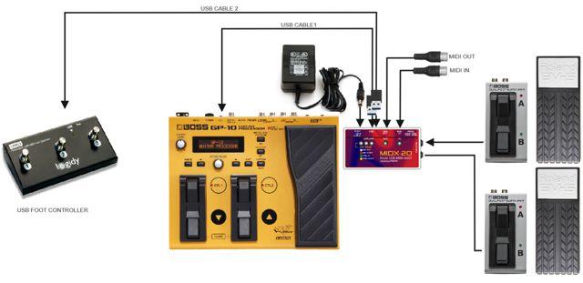 PRIMOVA MIDX-20 Dual Roland USB MIDI Converter / Ctrl Interface